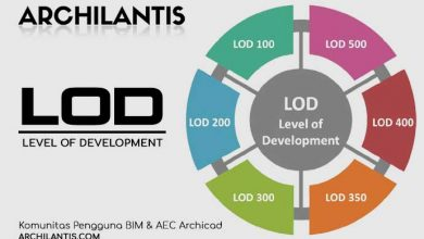 Photo of Level of Development / LOD
