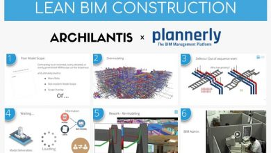 Photo of Lean BIM Construction